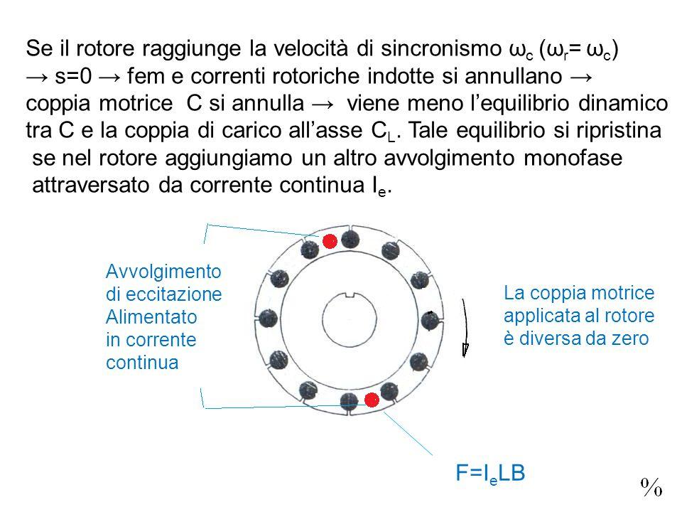 Se il rotore raggiunge la velocità di sincronismo ω c (ω r = ω c ) → s=0 → fem e correnti rotoriche indotte si annullano → coppia motrice C si annulla