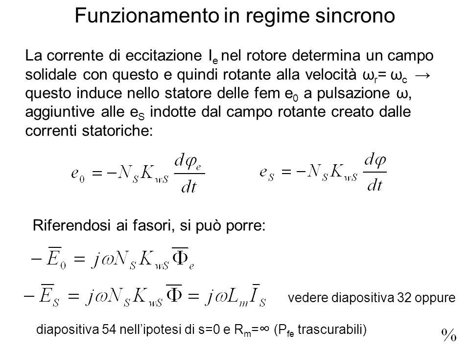 La corrente di eccitazione I e nel rotore determina un campo solidale con questo e quindi rotante alla velocità ω r = ω c → questo induce nello stator