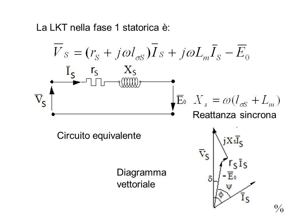 La LKT nella fase 1 statorica è: Reattanza sincrona Circuito equivalente Diagramma vettoriale