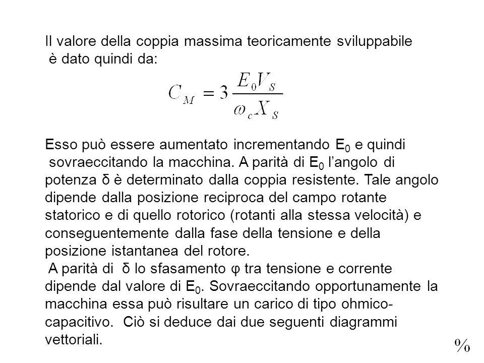 Il valore della coppia massima teoricamente sviluppabile è dato quindi da: Esso può essere aumentato incrementando E 0 e quindi sovraeccitando la macc