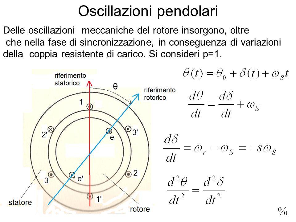 Oscillazioni pendolari Delle oscillazioni meccaniche del rotore insorgono, oltre che nella fase di sincronizzazione, in conseguenza di variazioni dell