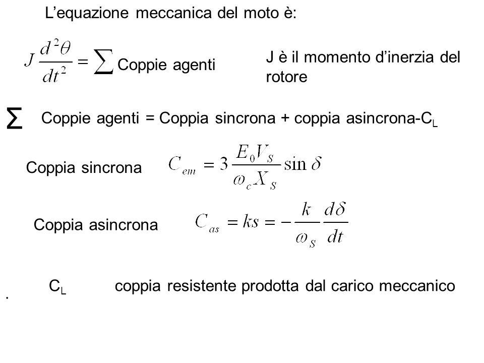 L'equazione meccanica del moto è: Coppie agenti J è il momento d'inerzia del rotore Σ Coppie agenti = Coppia sincrona + coppia asincrona-C L. Coppia s