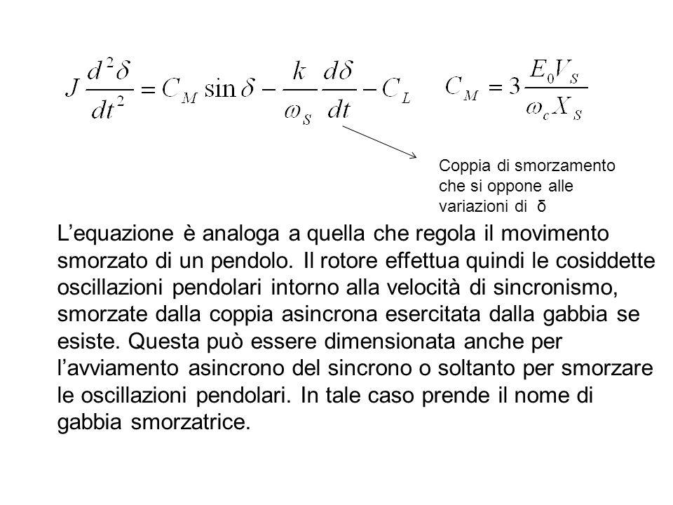 L'equazione è analoga a quella che regola il movimento smorzato di un pendolo. Il rotore effettua quindi le cosiddette oscillazioni pendolari intorno