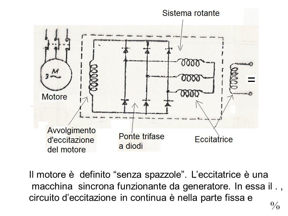 """Il motore è definito """"senza spazzole"""". L'eccitatrice è una macchina sincrona funzionante da generatore. In essa il., circuito d'eccitazione in continu"""