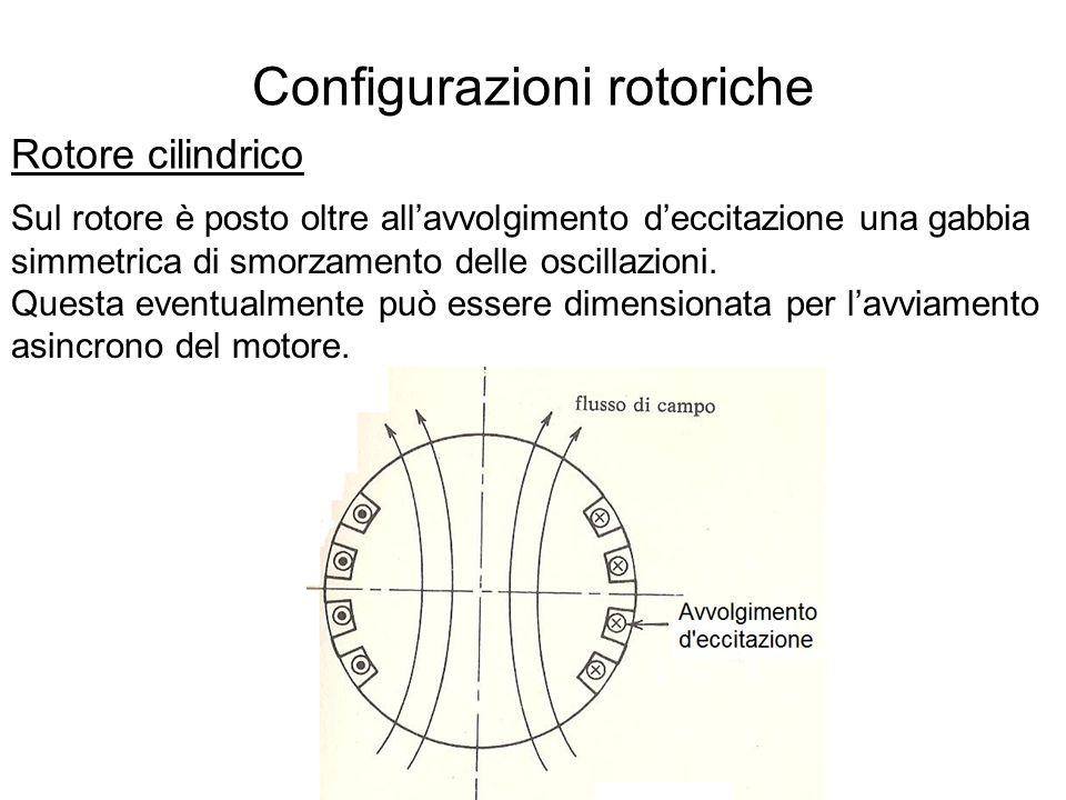 Configurazioni rotoriche Rotore cilindrico Sul rotore è posto oltre all'avvolgimento d'eccitazione una gabbia simmetrica di smorzamento delle oscillaz