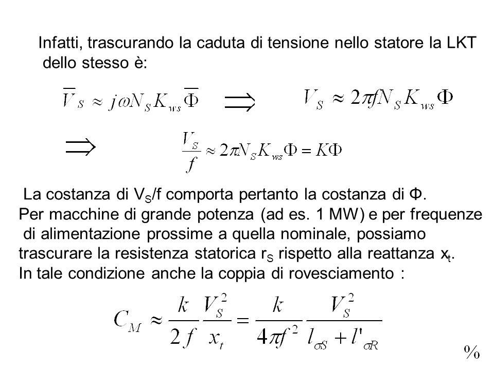 Infatti, trascurando la caduta di tensione nello statore la LKT dello stesso è: La costanza di V S /f comporta pertanto la costanza di Φ. Per macchine