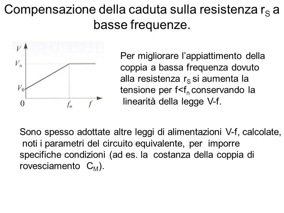 Compensazione della caduta sulla resistenza r S a basse frequenze. Per migliorare l'appiattimento della coppia a bassa frequenza dovuto alla resistenz