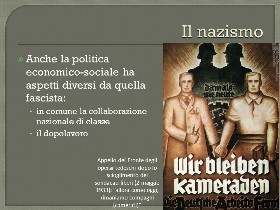  Anche la politica economico-sociale ha aspetti diversi da quella fascista: in comune la collaborazione nazionale di classe il dopolavoro Appello del