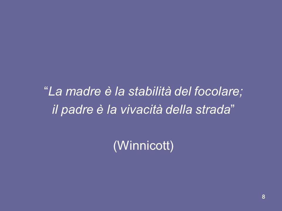"""8 """"La madre è la stabilità del focolare; il padre è la vivacità della strada"""" (Winnicott)"""
