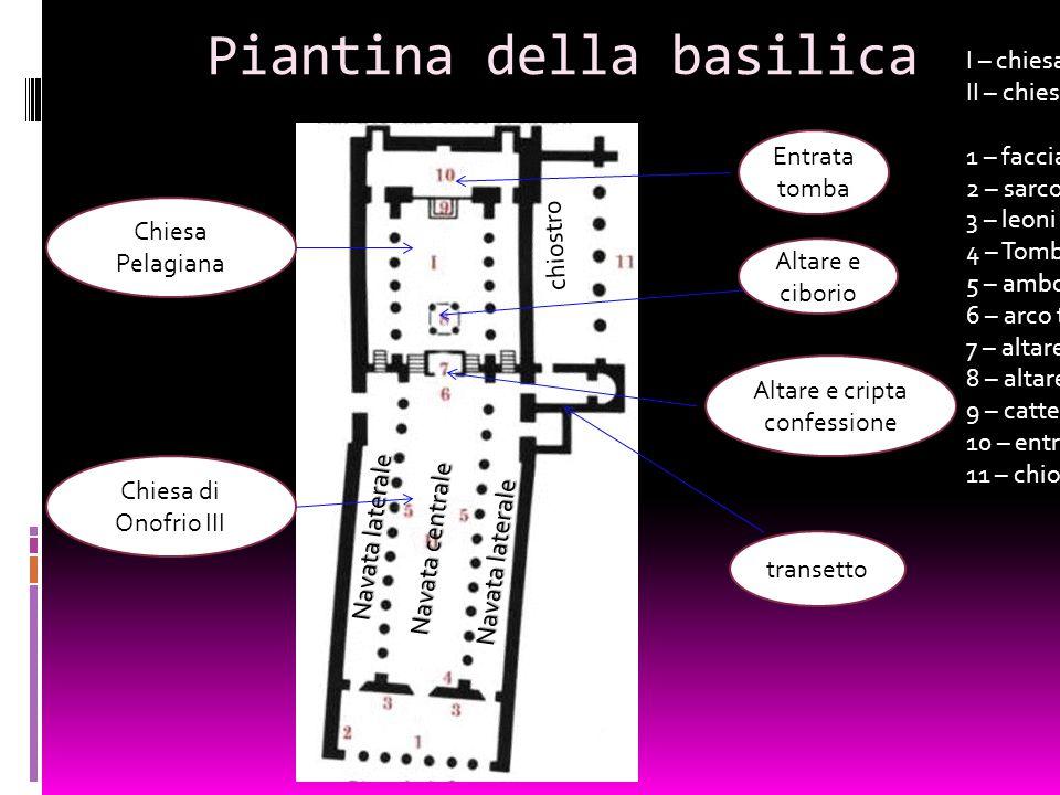 I – chiesa Pelagiana II – chiesa di Onorio III 1 – facciata e portico 2 – sarcofago 3 – leoni accanto al portale 4 – Tomba di Guglielmo Fieschi 5 – am