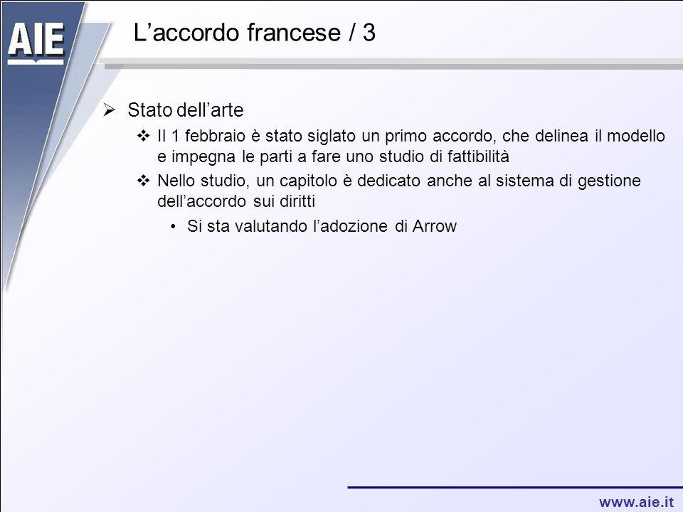 www.aie.it L'accordo francese / 3  Stato dell'arte  Il 1 febbraio è stato siglato un primo accordo, che delinea il modello e impegna le parti a fare