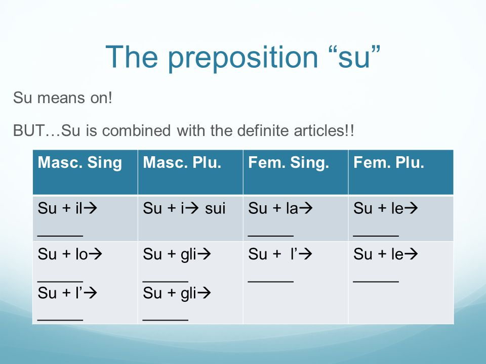 The preposition su Su means on. BUT…Su is combined with the definite articles!.