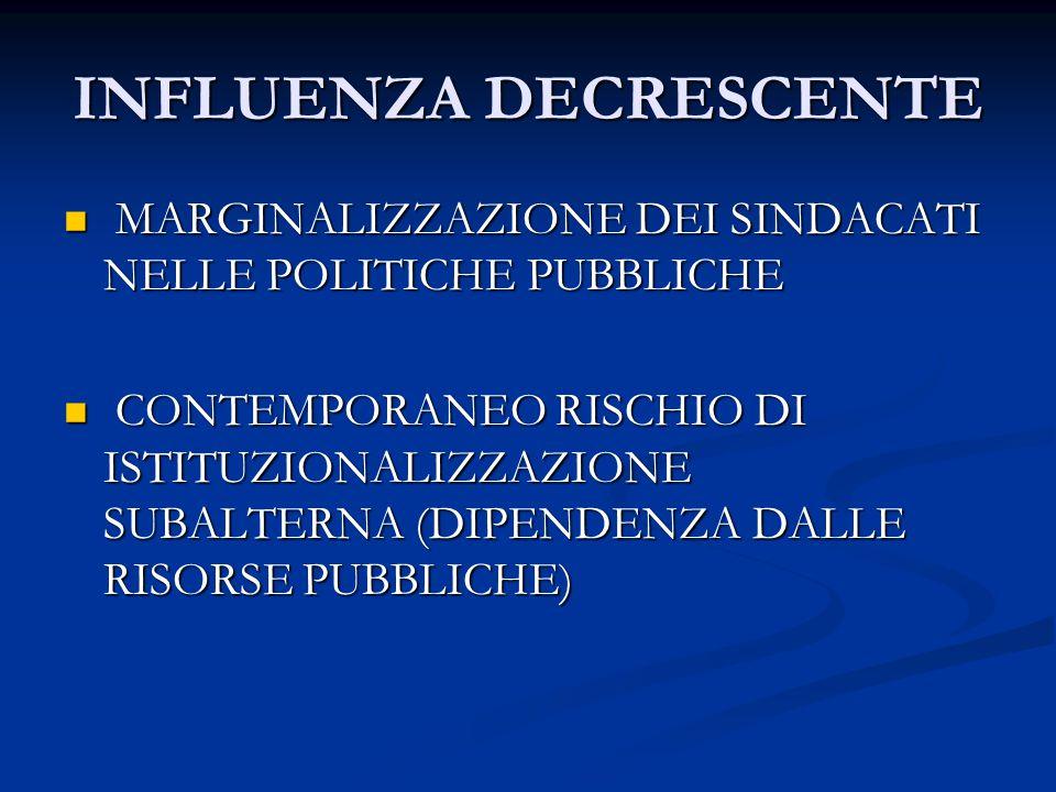 INFLUENZA DECRESCENTE MARGINALIZZAZIONE DEI SINDACATI NELLE POLITICHE PUBBLICHE MARGINALIZZAZIONE DEI SINDACATI NELLE POLITICHE PUBBLICHE CONTEMPORANEO RISCHIO DI ISTITUZIONALIZZAZIONE SUBALTERNA (DIPENDENZA DALLE RISORSE PUBBLICHE) CONTEMPORANEO RISCHIO DI ISTITUZIONALIZZAZIONE SUBALTERNA (DIPENDENZA DALLE RISORSE PUBBLICHE)
