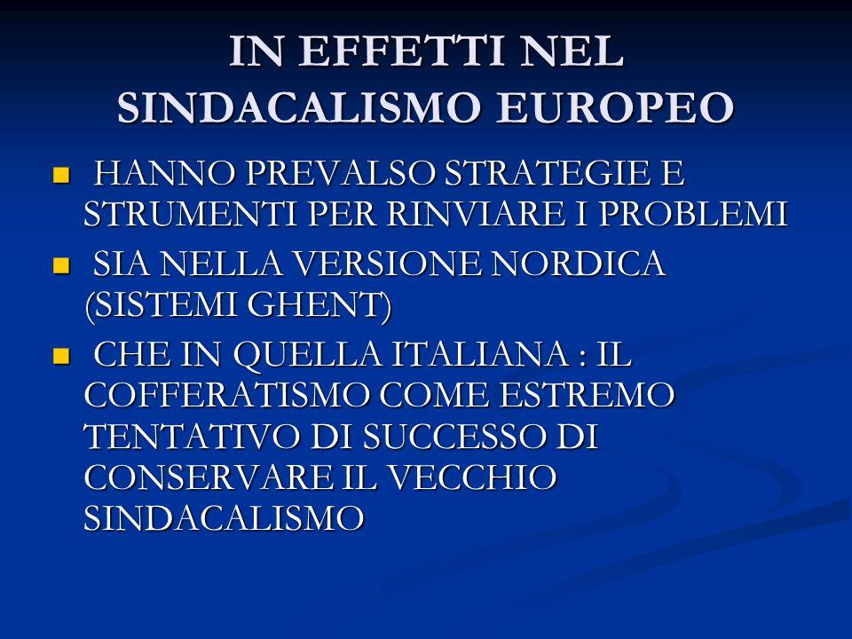 IN EFFETTI NEL SINDACALISMO EUROPEO HANNO PREVALSO STRATEGIE E STRUMENTI PER RINVIARE I PROBLEMI HANNO PREVALSO STRATEGIE E STRUMENTI PER RINVIARE I PROBLEMI SIA NELLA VERSIONE NORDICA (SISTEMI GHENT) SIA NELLA VERSIONE NORDICA (SISTEMI GHENT) CHE IN QUELLA ITALIANA : IL COFFERATISMO COME ESTREMO TENTATIVO DI SUCCESSO DI CONSERVARE IL VECCHIO SINDACALISMO CHE IN QUELLA ITALIANA : IL COFFERATISMO COME ESTREMO TENTATIVO DI SUCCESSO DI CONSERVARE IL VECCHIO SINDACALISMO