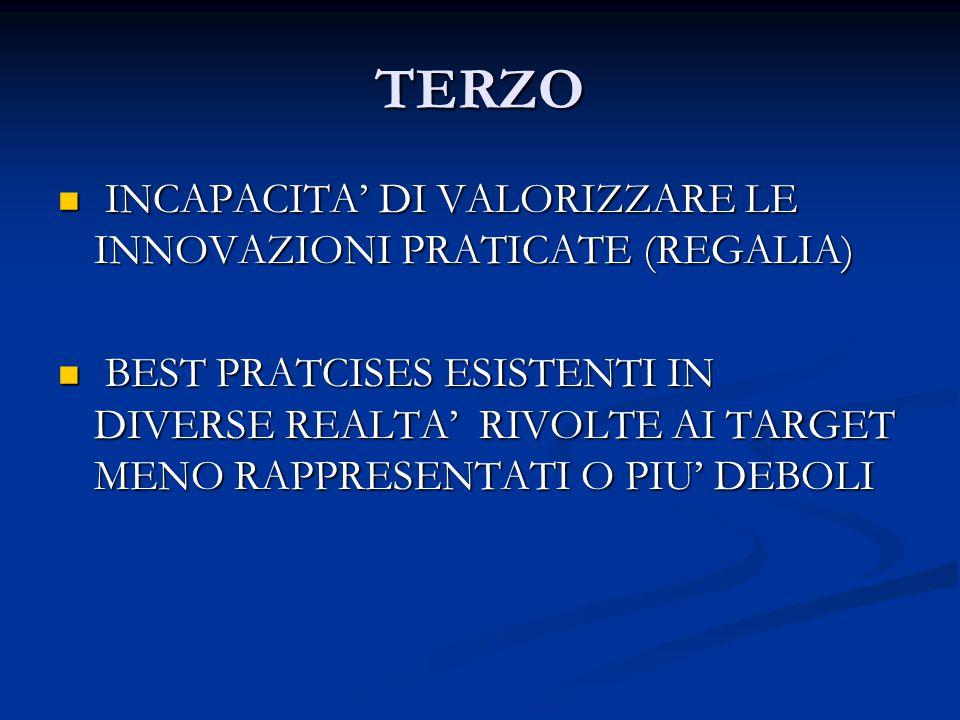 TERZO INCAPACITA' DI VALORIZZARE LE INNOVAZIONI PRATICATE (REGALIA) INCAPACITA' DI VALORIZZARE LE INNOVAZIONI PRATICATE (REGALIA) BEST PRATCISES ESISTENTI IN DIVERSE REALTA' RIVOLTE AI TARGET MENO RAPPRESENTATI O PIU' DEBOLI BEST PRATCISES ESISTENTI IN DIVERSE REALTA' RIVOLTE AI TARGET MENO RAPPRESENTATI O PIU' DEBOLI