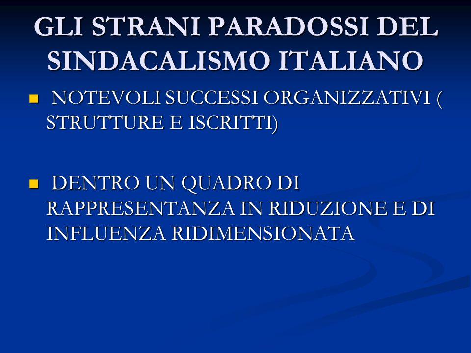 GLI STRANI PARADOSSI DEL SINDACALISMO ITALIANO NOTEVOLI SUCCESSI ORGANIZZATIVI ( STRUTTURE E ISCRITTI) NOTEVOLI SUCCESSI ORGANIZZATIVI ( STRUTTURE E ISCRITTI) DENTRO UN QUADRO DI RAPPRESENTANZA IN RIDUZIONE E DI INFLUENZA RIDIMENSIONATA DENTRO UN QUADRO DI RAPPRESENTANZA IN RIDUZIONE E DI INFLUENZA RIDIMENSIONATA