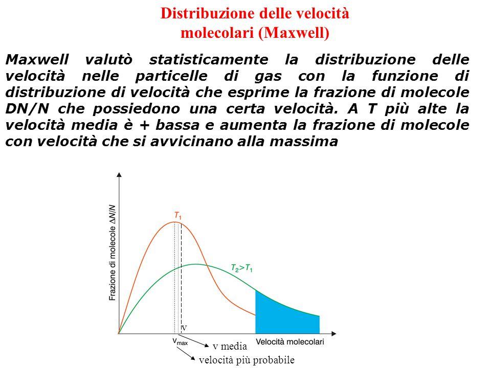 Maxwell valutò statisticamente la distribuzione delle velocità nelle particelle di gas con la funzione di distribuzione di velocità che esprime la frazione di molecole DN/N che possiedono una certa velocità.