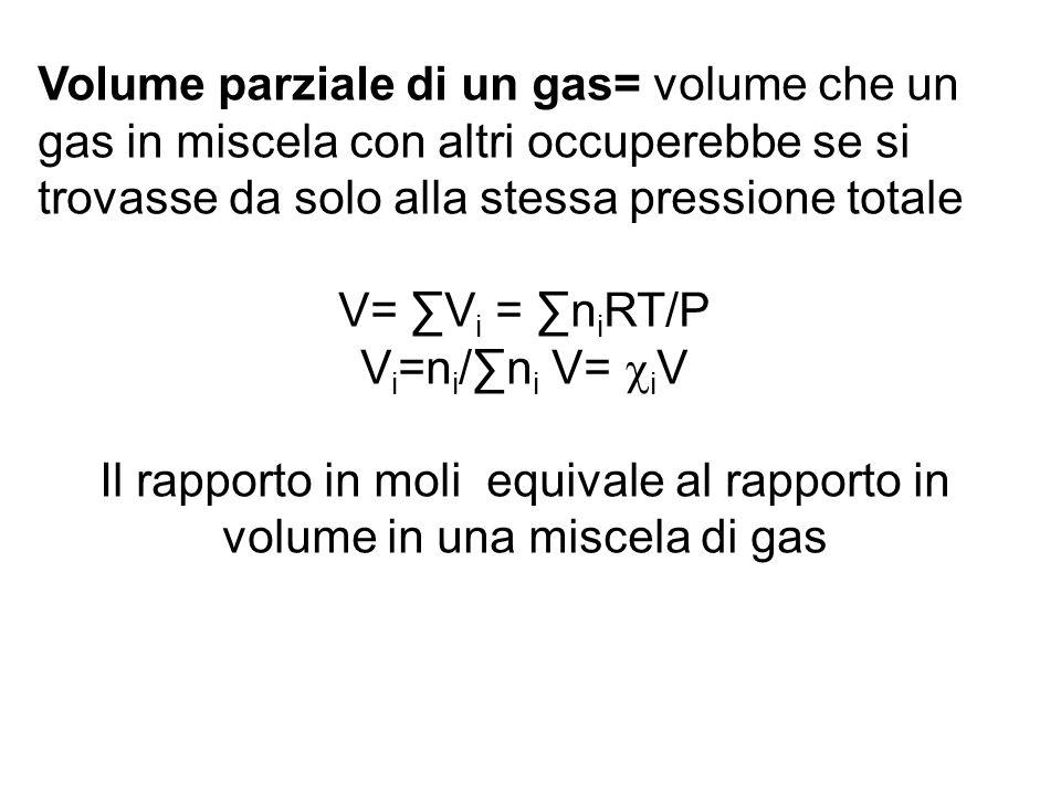 Volume parziale di un gas= volume che un gas in miscela con altri occuperebbe se si trovasse da solo alla stessa pressione totale V= ∑V i = ∑n i RT/P V i =n i /∑n i V=  i V Il rapporto in moli equivale al rapporto in volume in una miscela di gas