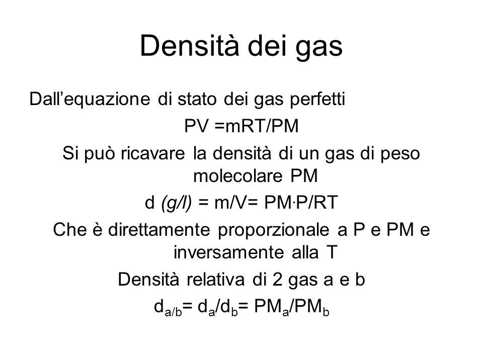 Densità dei gas Dall'equazione di stato dei gas perfetti PV =mRT/PM Si può ricavare la densità di un gas di peso molecolare PM d (g/l) = m/V= PM.