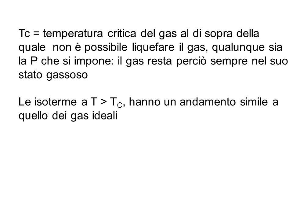 Tc = temperatura critica del gas al di sopra della quale non è possibile liquefare il gas, qualunque sia la P che si impone: il gas resta perciò sempre nel suo stato gassoso Le isoterme a T > T C, hanno un andamento simile a quello dei gas ideali