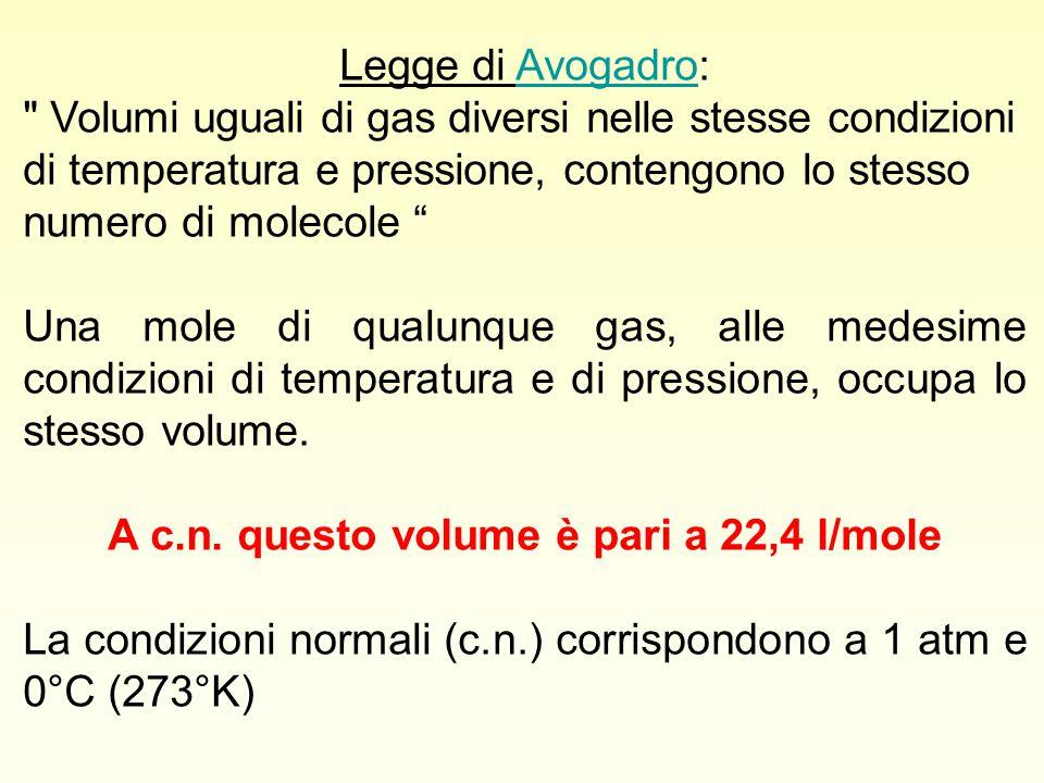 Legge di Avogadro:Avogadro Volumi uguali di gas diversi nelle stesse condizioni di temperatura e pressione, contengono lo stesso numero di molecole Una mole di qualunque gas, alle medesime condizioni di temperatura e di pressione, occupa lo stesso volume.