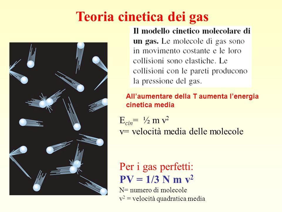 Teoria cinetica dei gas E cin = ½ m v 2 v= velocità media delle molecole Per i gas perfetti: PV = 1/3 N m v 2 N= numero di molecole v 2 = velocità qua