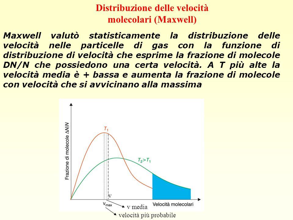 Maxwell valutò statisticamente la distribuzione delle velocità nelle particelle di gas con la funzione di distribuzione di velocità che esprime la fra