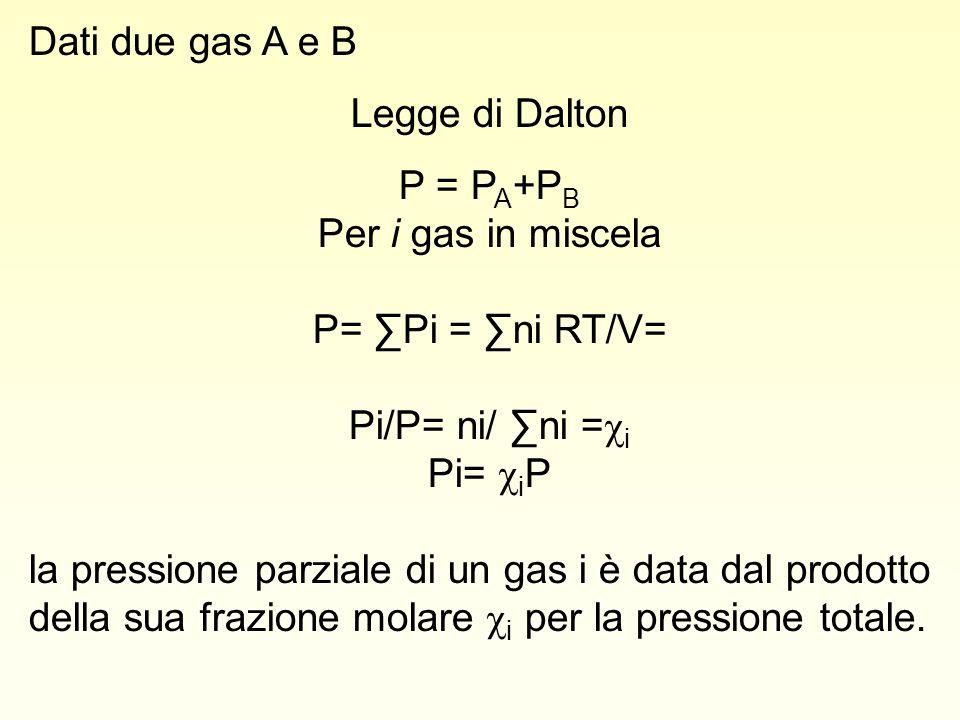 Dati due gas A e B Legge di Dalton P = P A +P B Per i gas in miscela P= ∑Pi = ∑ni RT/V= Pi/P= ni/ ∑ni =  i Pi=  i P la pressione parziale di un gas