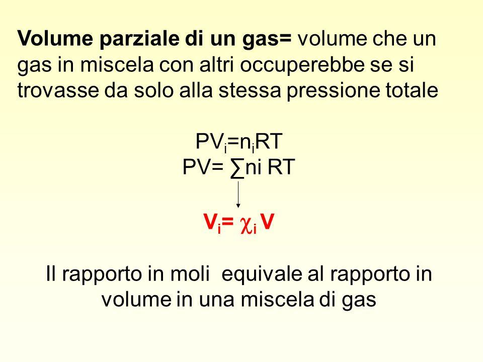 Volume parziale di un gas= volume che un gas in miscela con altri occuperebbe se si trovasse da solo alla stessa pressione totale PV i =n i RT PV= ∑ni
