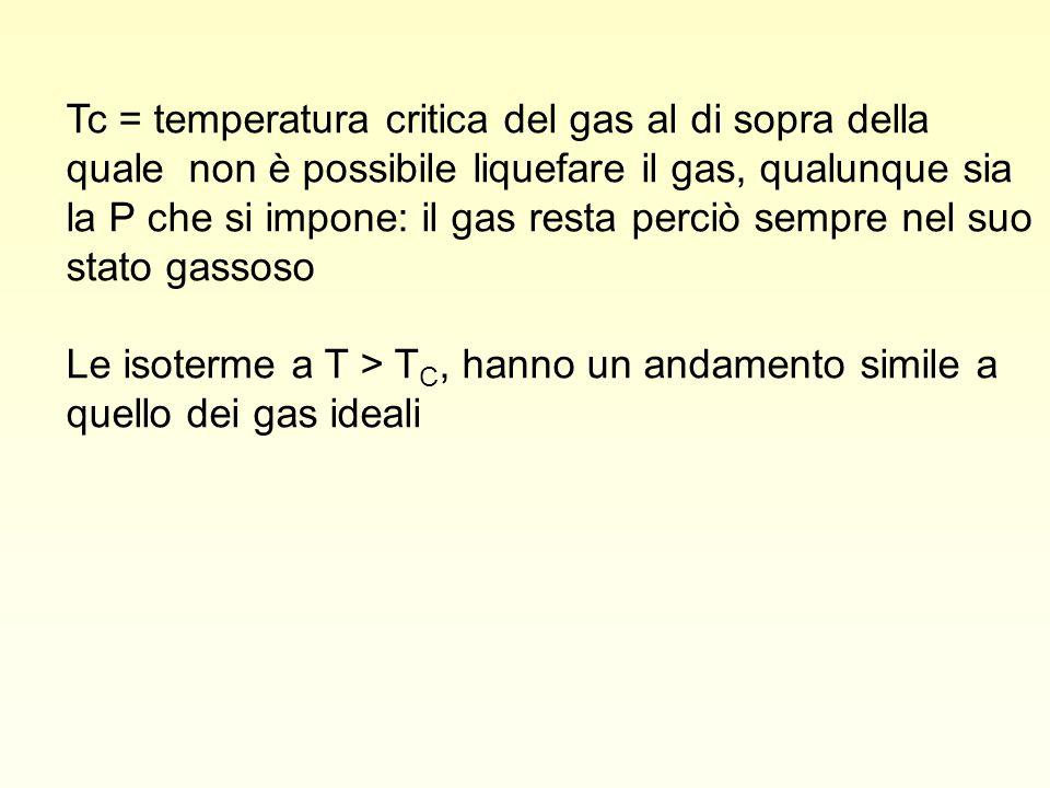 Tc = temperatura critica del gas al di sopra della quale non è possibile liquefare il gas, qualunque sia la P che si impone: il gas resta perciò sempr