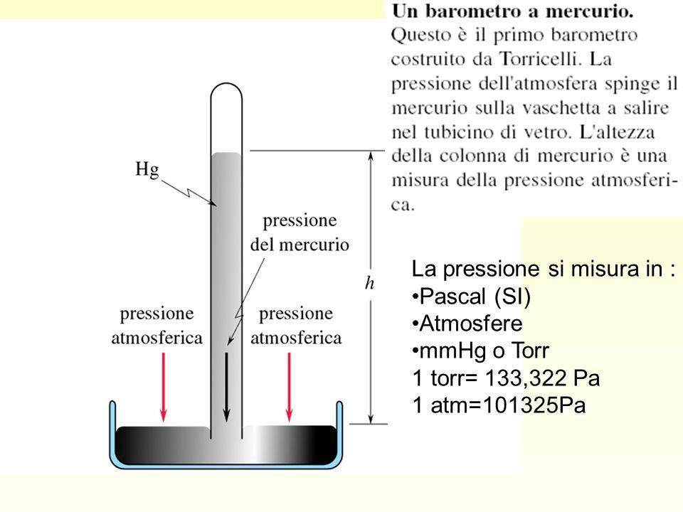 MISCELE di GAS Se il sistema è costituito da una miscela di due o più gas che occupano lo stesso volume V, identificando ogni singola specie gassosa con i simboli A, B,..i...