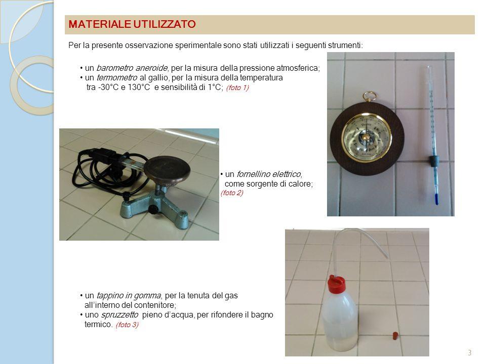 MATERIALE UTILIZZATO Per la presente osservazione sperimentale sono stati utilizzati i seguenti strumenti: un fornellino elettrico, come sorgente di calore; (foto 2) un tappino in gomma, per la tenuta del gas all'interno del contenitore; uno spruzzetto pieno d'acqua, per rifondere il bagno termico.