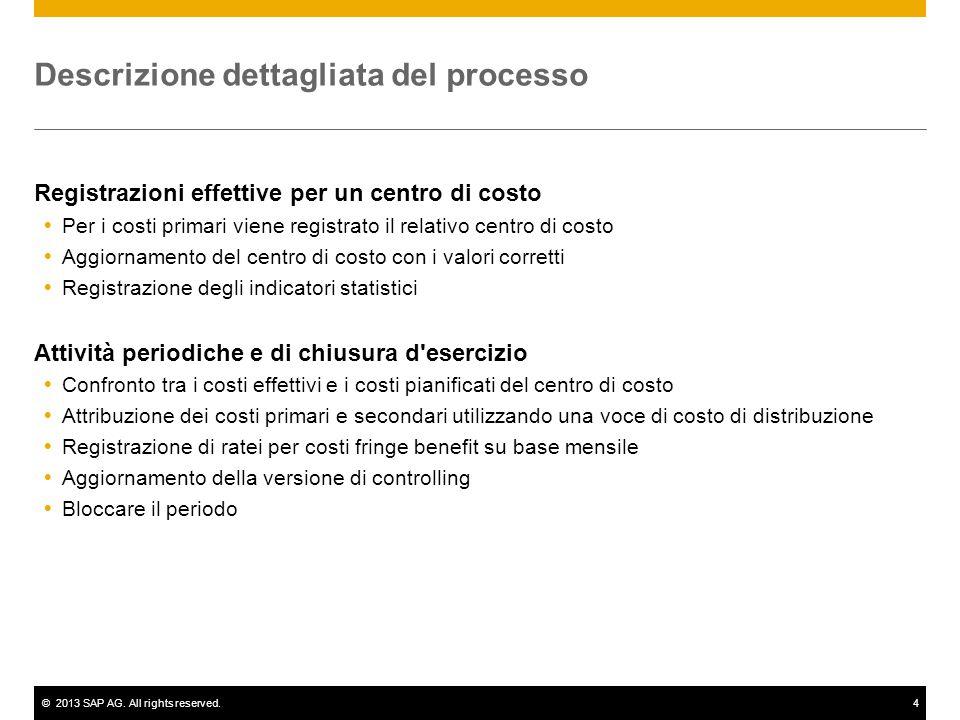 ©2013 SAP AG. All rights reserved.4 Descrizione dettagliata del processo Registrazioni effettive per un centro di costo  Per i costi primari viene re