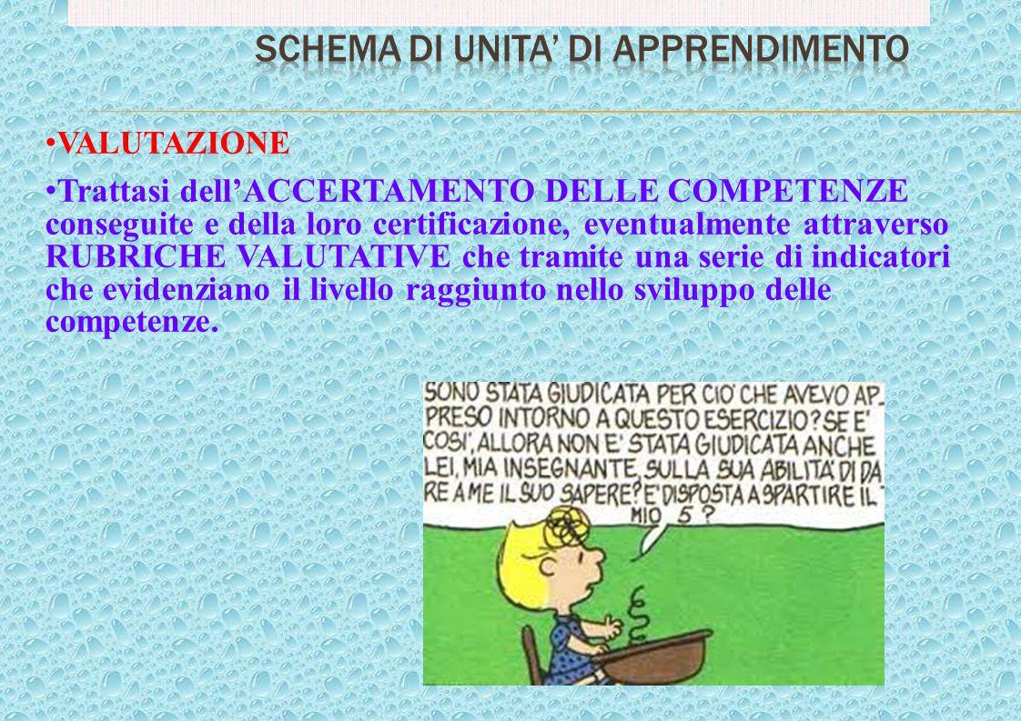 VALUTAZIONE Trattasi dell'ACCERTAMENTO DELLE COMPETENZE conseguite e della loro certificazione, eventualmente attraverso RUBRICHE VALUTATIVE che trami