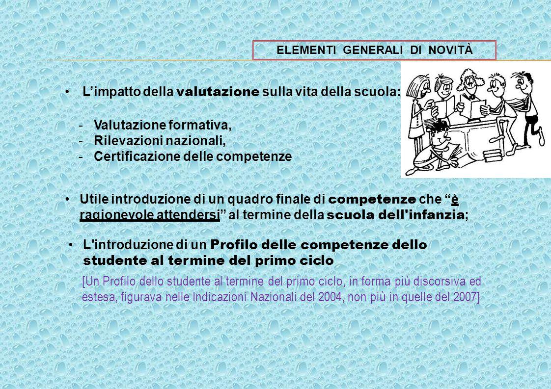 L'impatto della valutazione sulla vita della scuola: -Valutazione formativa, -Rilevazioni nazionali, -Certificazione delle competenze Utile introduzio