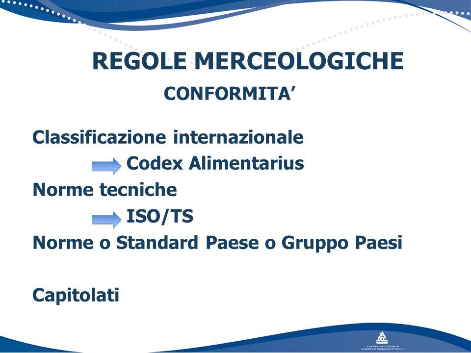 REGOLE MERCEOLOGICHE CONFORMITA' Classificazione internazionale Codex Alimentarius Norme tecniche ISO/TS Norme o Standard Paese o Gruppo Paesi Capitol