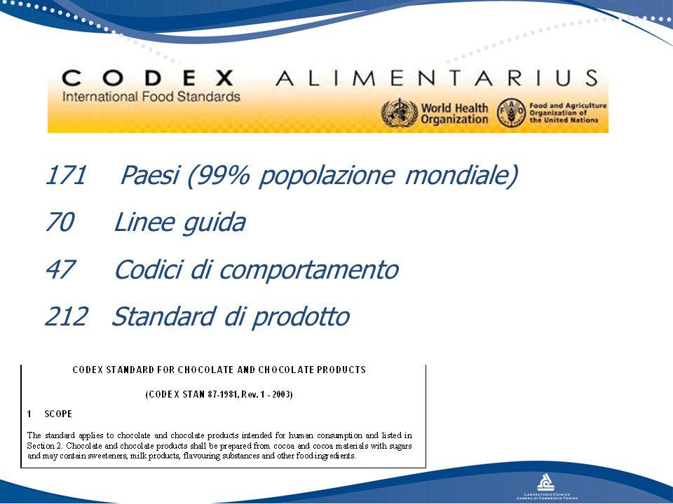 171 Paesi (99% popolazione mondiale) 70 Linee guida 47 Codici di comportamento 212 Standard di prodotto