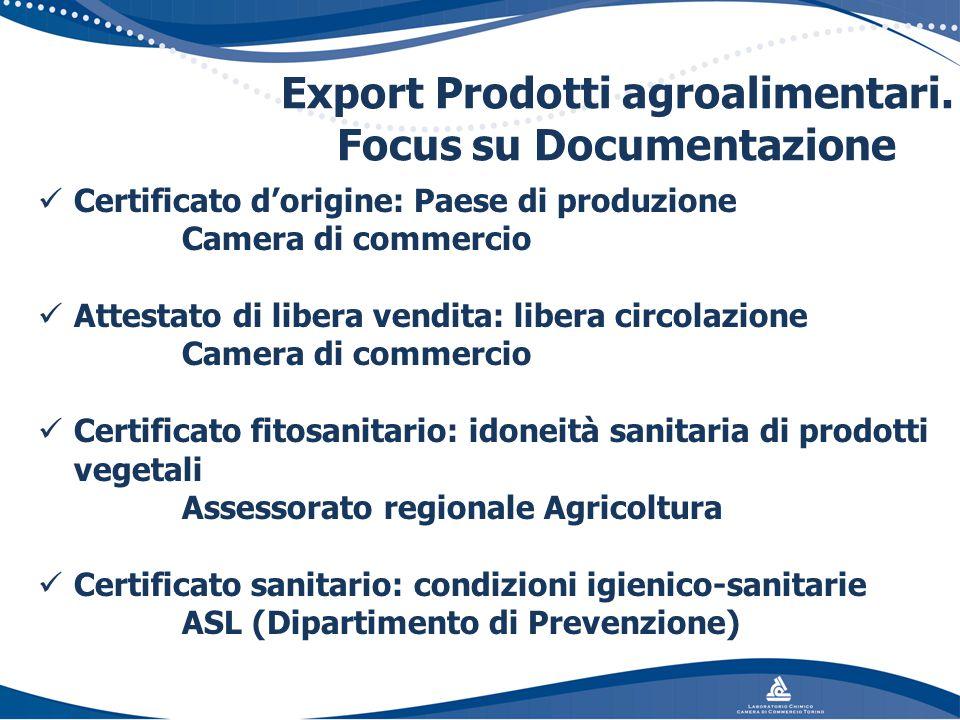 Export Prodotti agroalimentari. Focus su Documentazione Certificato d'origine: Paese di produzione Camera di commercio Attestato di libera vendita: li