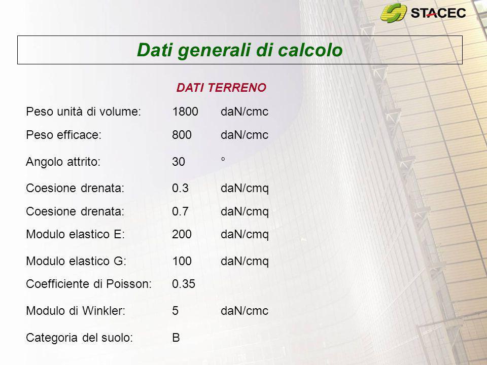 Dati generali di calcolo DATI TERRENO Peso unità di volume:1800daN/cmc Peso efficace:800daN/cmc Angolo attrito:30° Coesione drenata:0.3daN/cmq Coesione drenata:0.7daN/cmq Modulo elastico E:200daN/cmq Modulo elastico G:100daN/cmq Coefficiente di Poisson:0.35 Modulo di Winkler:5daN/cmc Categoria del suolo:B
