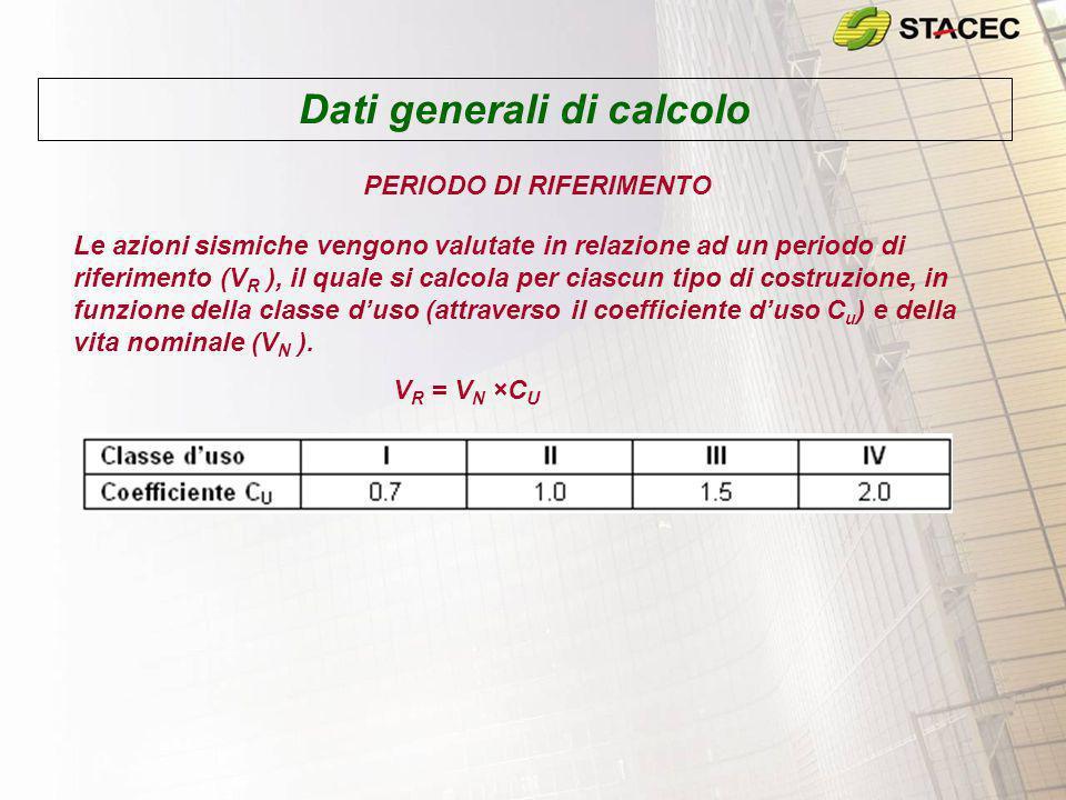 Dati generali di calcolo PERIODO DI RIFERIMENTO Le azioni sismiche vengono valutate in relazione ad un periodo di riferimento (V R ), il quale si calcola per ciascun tipo di costruzione, in funzione della classe d'uso (attraverso il coefficiente d'uso C u ) e della vita nominale (V N ).