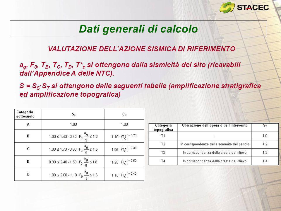 Dati generali di calcolo VALUTAZIONE DELL'AZIONE SISMICA DI RIFERIMENTO a g, F 0, T B, T C, T D, T* c si ottengono dalla sismicità del sito (ricavabili dall'Appendice A delle NTC).