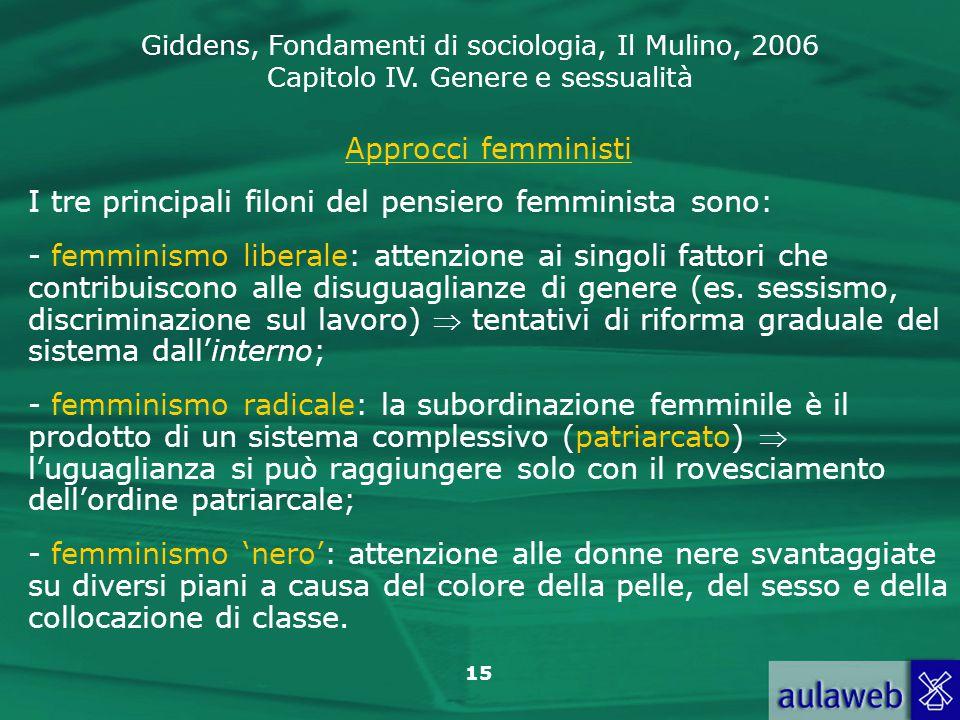 Giddens, Fondamenti di sociologia, Il Mulino, 2006 Capitolo IV. Genere e sessualità 15 Approcci femministi I tre principali filoni del pensiero femmin