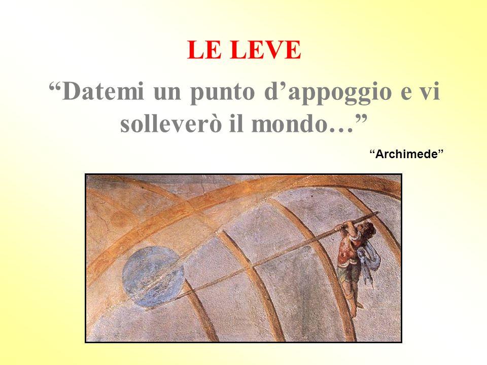 Datemi un punto d'appoggio e vi solleverò il mondo… Archimede LE LEVE