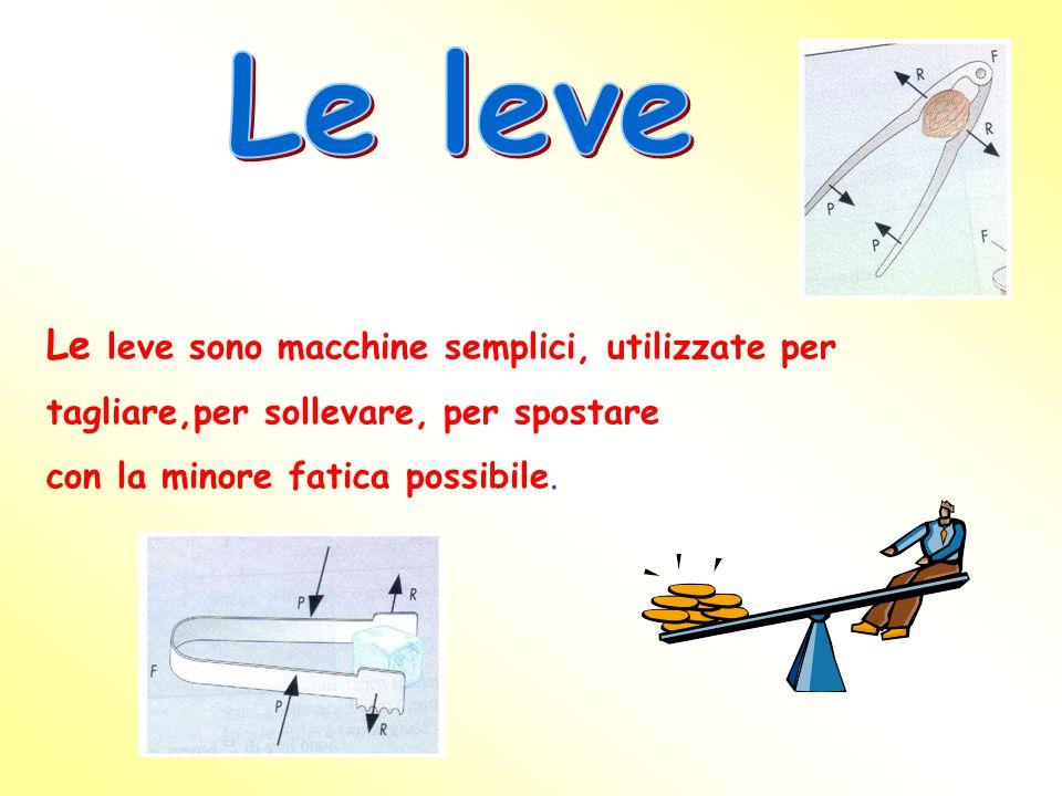 Le leve sono macchine semplici, utilizzate per tagliare,per sollevare, per spostare con la minore fatica possibile.