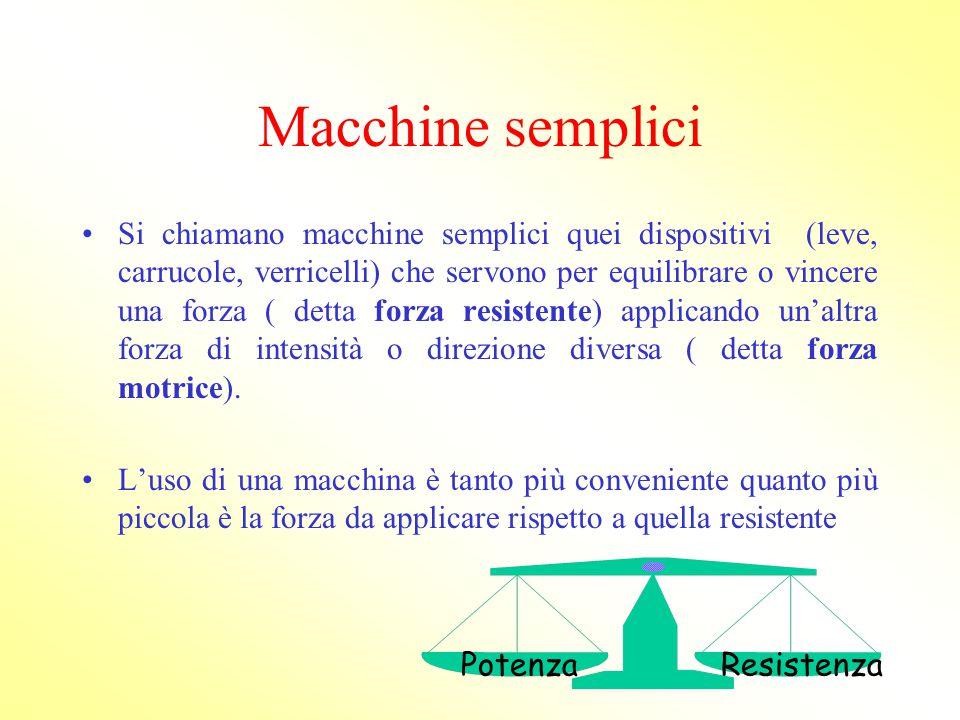 Macchine semplici Si chiamano macchine semplici quei dispositivi (leve, carrucole, verricelli) che servono per equilibrare o vincere una forza ( detta forza resistente) applicando un'altra forza di intensità o direzione diversa ( detta forza motrice).
