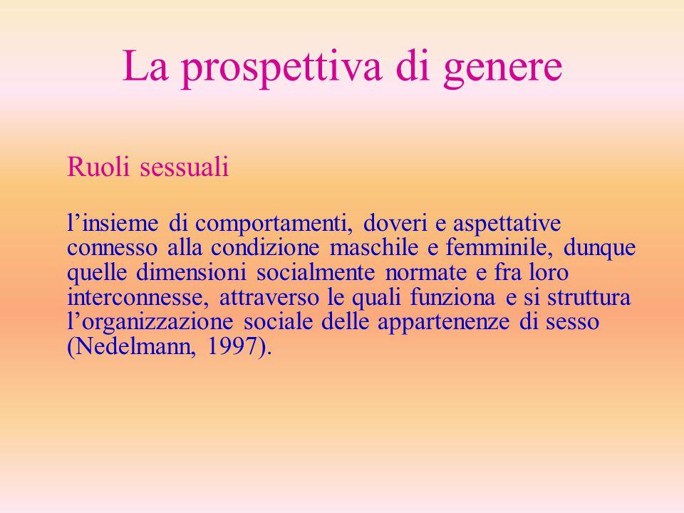 La prospettiva di genere Ruoli sessuali l'insieme di comportamenti, doveri e aspettative connesso alla condizione maschile e femminile, dunque quelle