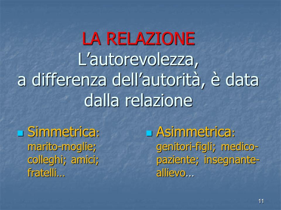 LA RELAZIONE L'autorevolezza, a differenza dell'autorità, è data dalla relazione Simmetrica : marito-moglie; colleghi; amici; fratelli… Simmetrica : m