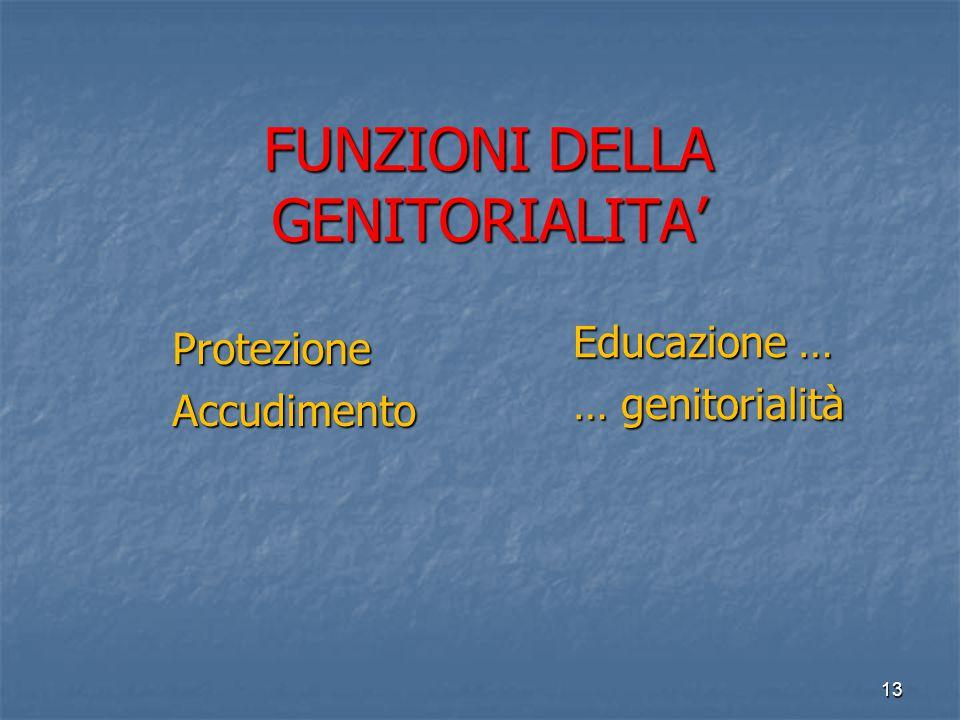 FUNZIONI DELLA GENITORIALITA' ProtezioneAccudimento Educazione … … genitorialità 13