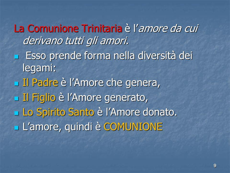 La Comunione Trinitaria è l'amore da cui derivano tutti gli amori. Esso prende forma nella diversità dei legami: Esso prende forma nella diversità dei
