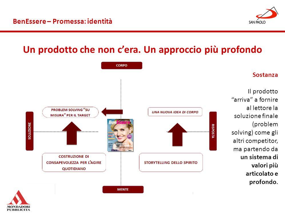 Benessere Gennaio 2013 BenEssere – Promessa: identità Un prodotto che non c'era.
